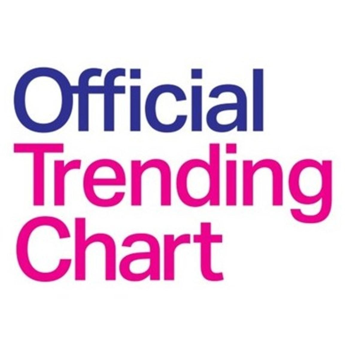 Articlehome official trending chart